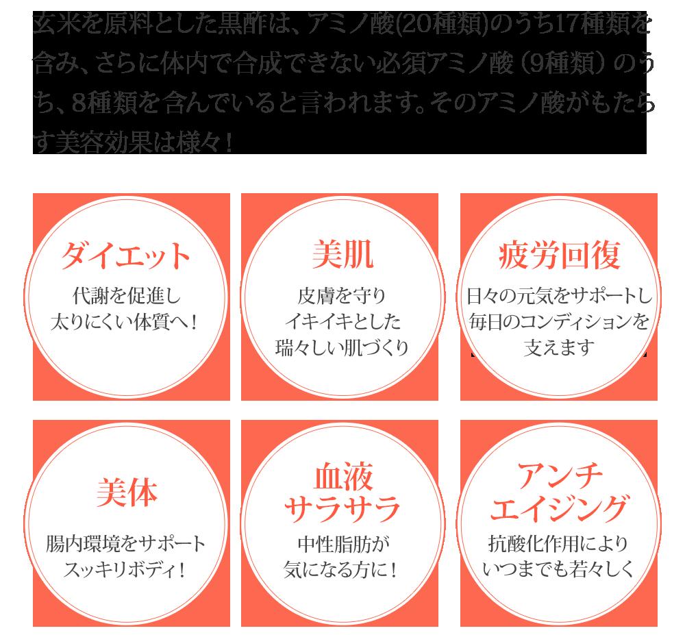 玄米を原料とした黒酢は、アミノ酸(20種類)のうち17種類を含み、さらに体内で合成できない必須アミノ酸(9種類)のうち、8種類を含んでいると言われます。そのアミノ酸がもたらす美容効果は様々!